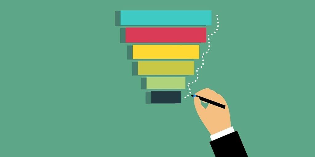 Advantages of Product Information Management