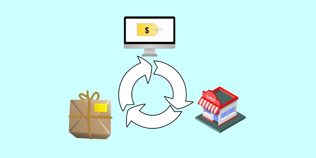 eCommerce Localization – Little About Luxury, More About Global Survival