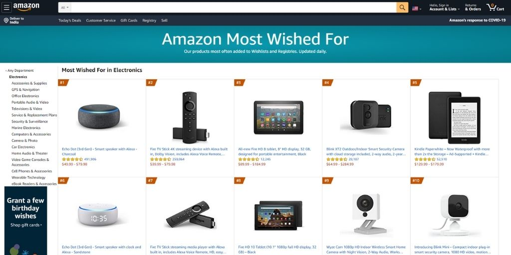amazon most wished for